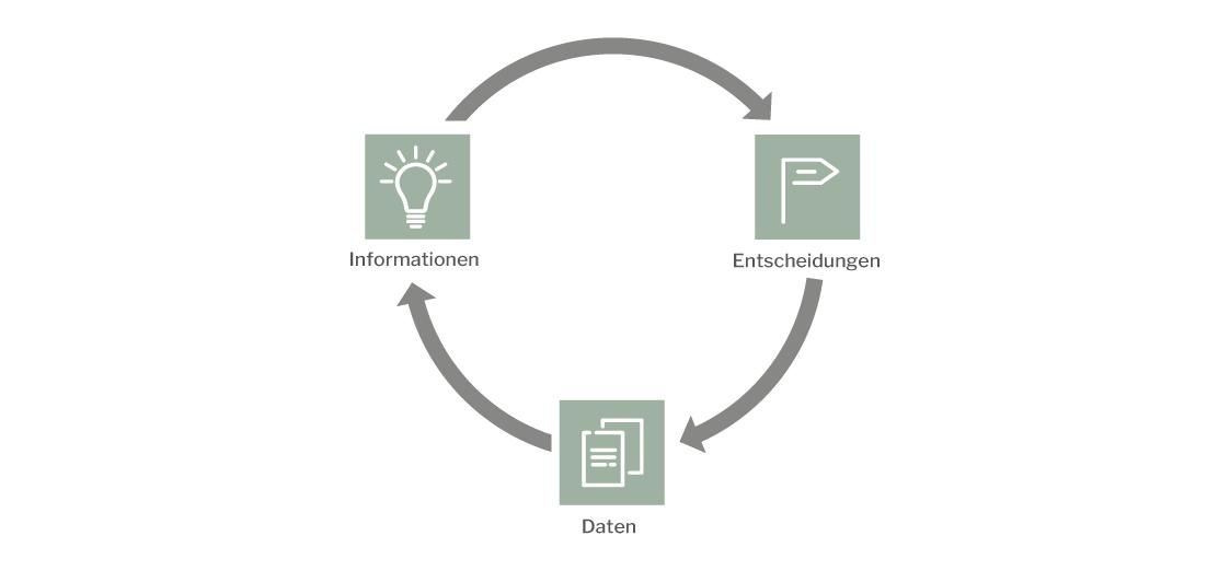 sap_analytics_systemlandschaftzusatz